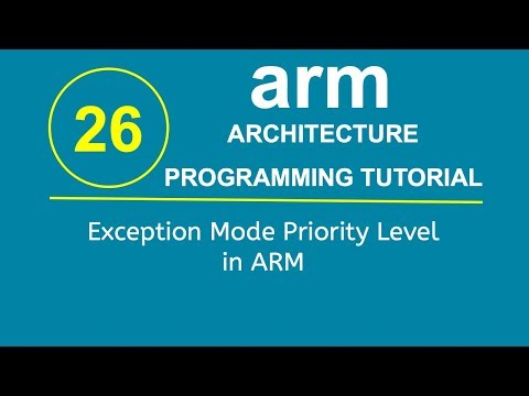 ARM Programming Tutorial 25- Exception Mode Priority Level in ARM