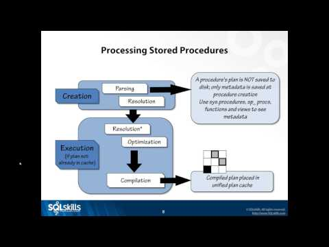 Stored Procedure Optimization Techniques
