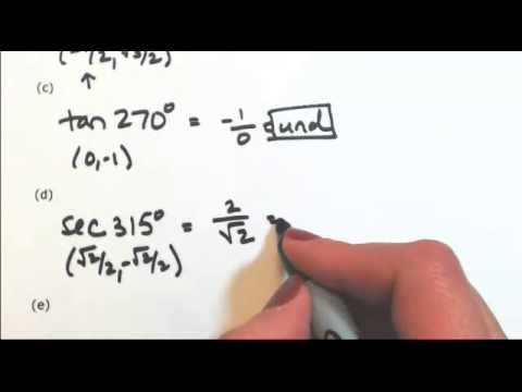 Using the unit circle