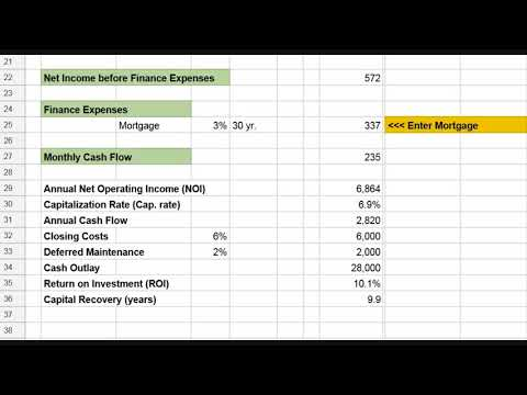 rental property analyzer, mortgage calculator, CAP RATE, NOI, ROI