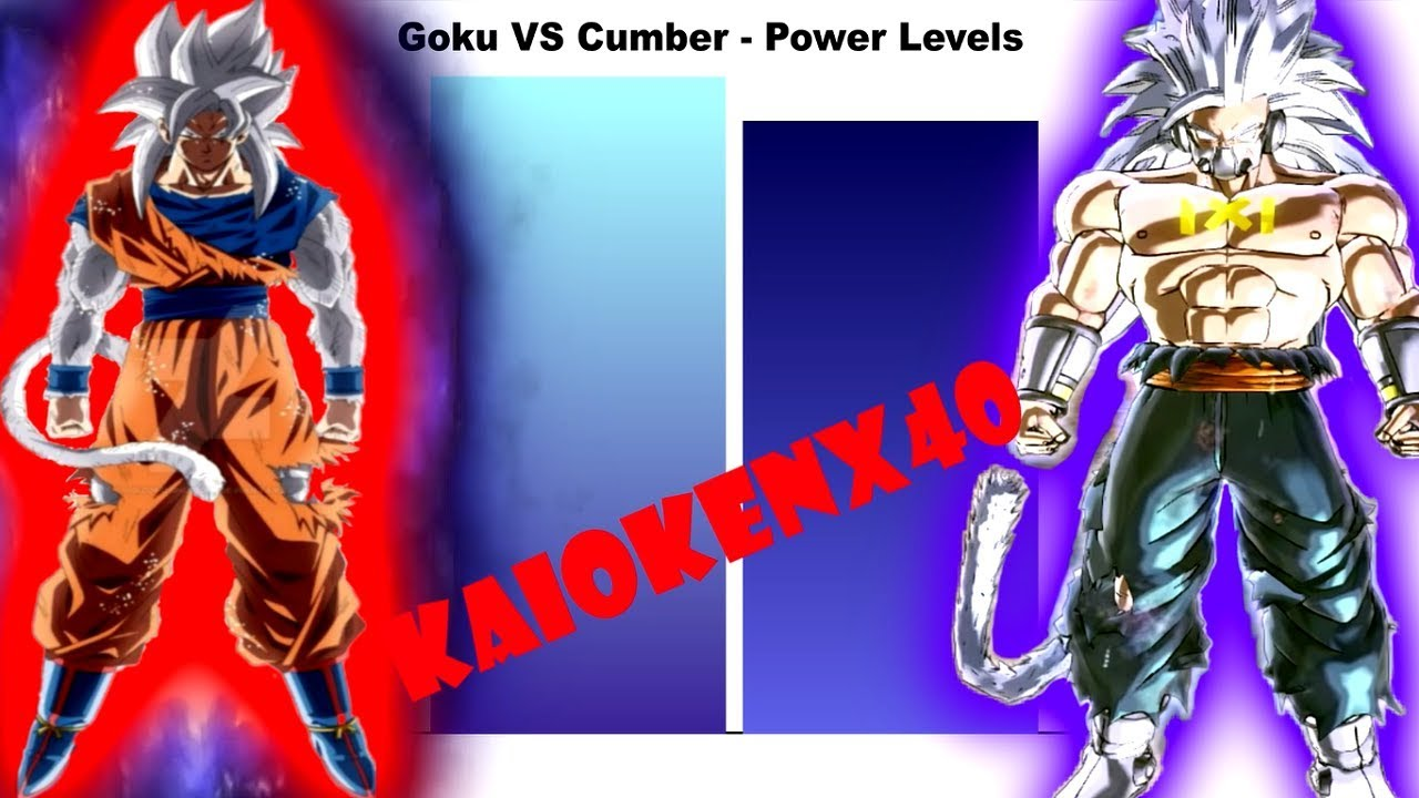 MUI SSJ4 Goku (KaiokenX40) VS MUI Cumber | Power Levels