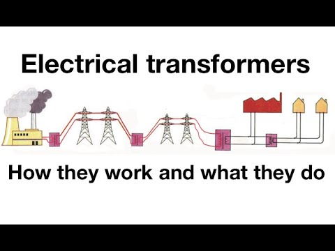 Electrical transformers for beginners: from fizzics.org