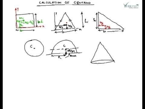 Calculation of Centroid, Procedure to find Centroid of Composite Areas and Lines