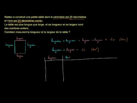 Déterminer les dimensions d'un rectangle connaissant l'aire et le périmètre