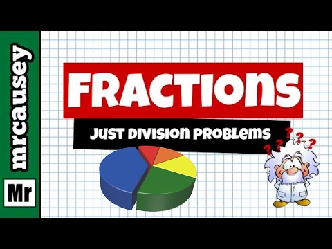 Fractions | How to Add, Subtract, Multiply and Divide