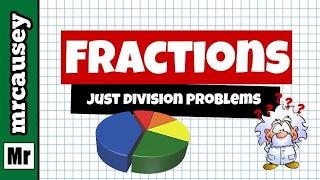 How To Add Subtract Multiply And Divide Fractions Mr Causey S Algebra