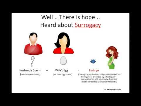 Getting Surrogacy in India (Hindi)
