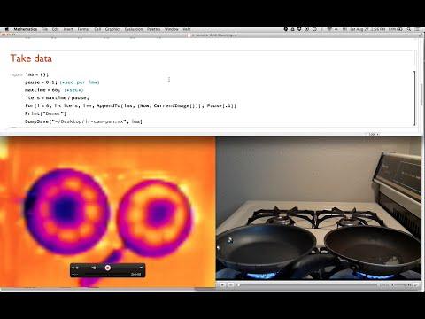 IR camera, frying pans, and Mathematica