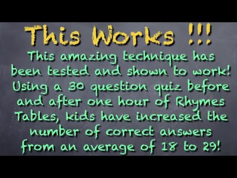 3rd Grade Math And Multiplication Games - Kids Times Tables