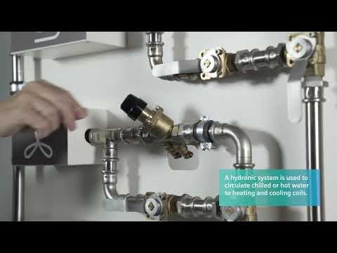 Pressure independent control valves: Hydronics made easy