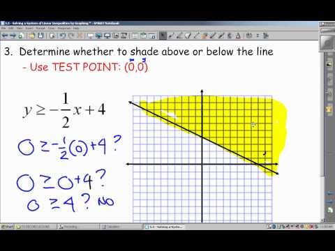 5.5 - Lesson - Graphing Linear Inequalities Video Lesson