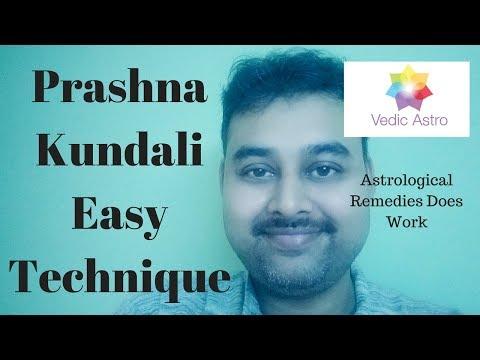 Prashna kundali kaise banaye - Prashna Kundali Easy Technique