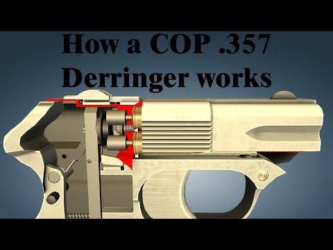 How a COP .357 Derringer works