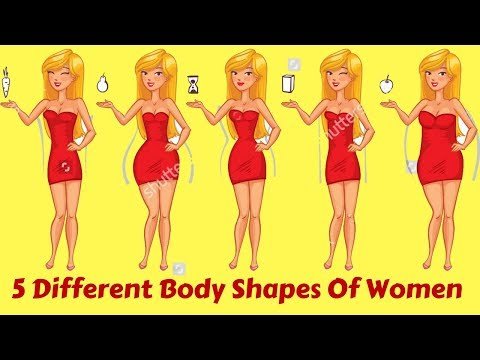 what type of body do i have-Bikini Body Workouts Review