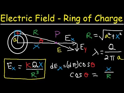 Electric Field Due to a Ring of Charge, Linear Charge Density, Physics Practice Problems