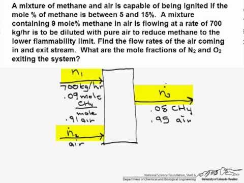 Average Molecular Weight of Mixed Stream
