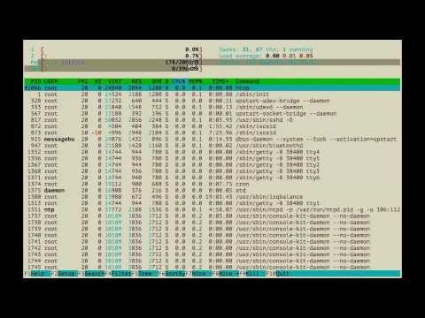 Ubuntu / Debian Linux Ram (Memory) Usage Command Line Tutorial