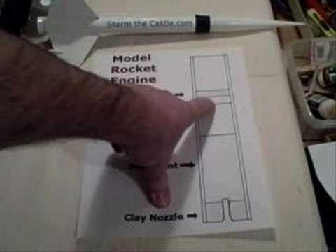 How a model rocket works