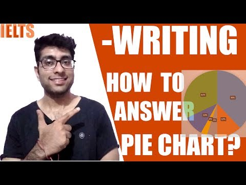 IELTS Academic Task 1-How to describe a Pie Chart
