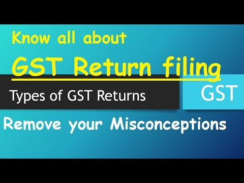 GST Return Filing Process | Know all about GST Return Filing | Clear Your Misconceptions about GST