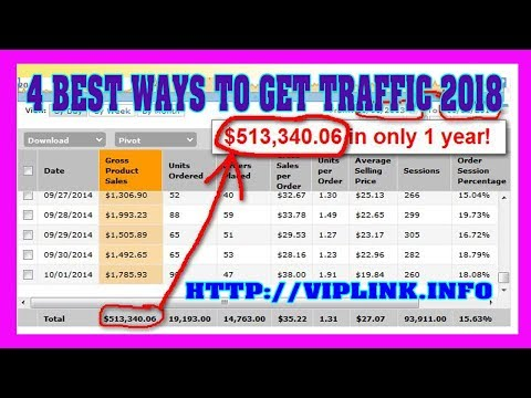 How To Get Traffic To Your Website  - Free Forum Traffic To Make Money Online Fast