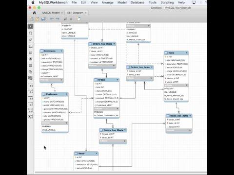 33 Schema Diagram MySQL Work Bench (restaurant management system)