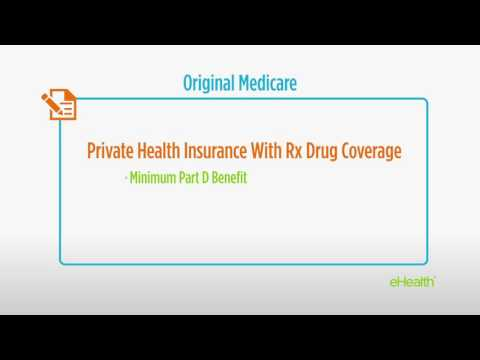 What does Medicare Part D cover?