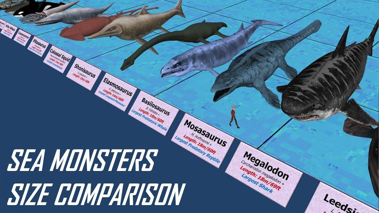 Sea Monsters Size Comparison