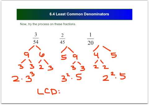 Finding the LCD of algebraic fractions