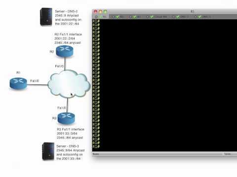 IPv6-07 Cisco IPv6 Anycast