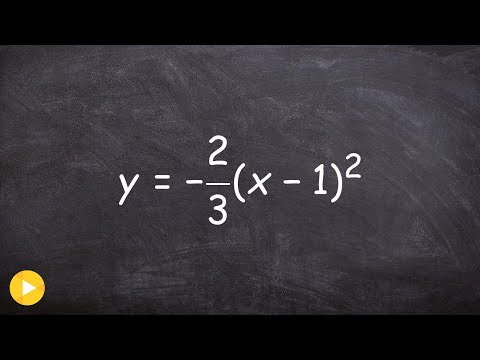 Graphing a quadratic with a negative fraction as a in vertex form