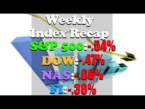 Stock Market This Week MAY 14 - MAY 18 | S&P -.54%, DOW -.47%, NASDAQ -.66%, FI -.36%