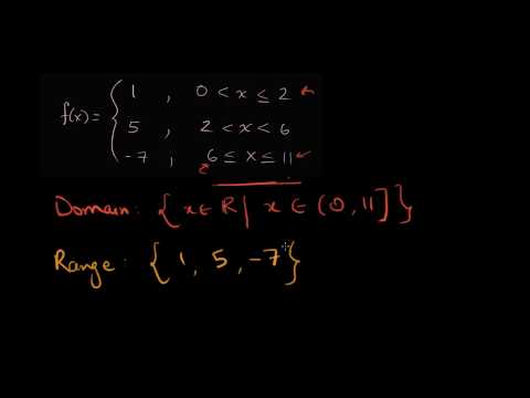 Domain and range of piecewise defined function (Hindi) | Class 11 (India) | Khan Academy