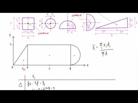 How to find the centroid of simple composite shapes