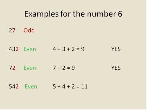 Easy Tricks for Finding Factors 1 - 10 (Simplifying Math)