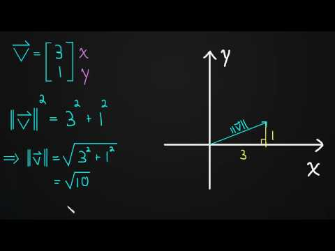 Length of a Vector in 2 Dimensions (examples)