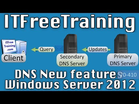 New DNS features in Windows Server 2012