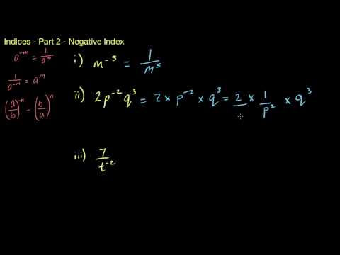 Indices/Exponents 2 - The Negative Index
