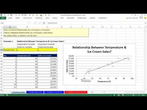 Excel 2013 Statistical Analysis #24: Numerical Measures: Covariance and Correlation Coefficient