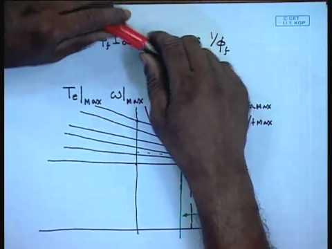 Mod-01 Lec-32 Lecture-32-Speed Control of DC Shunt Motors