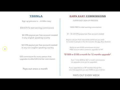 Yoonla VS Earn Easy Commissions WHICH ONE IS THE BEST!!