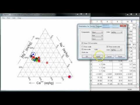 How to create a ternary plot