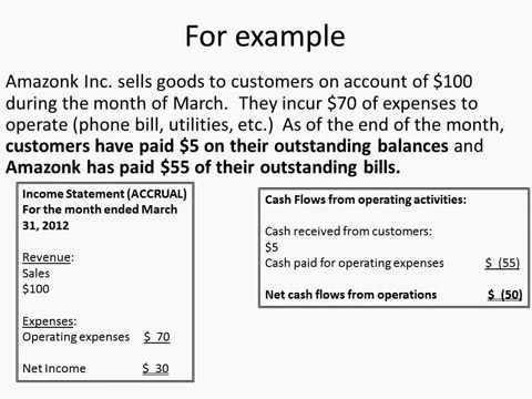 Intermediate Accounting I (Balance Sheet; Statement of Cash Flows 1) Rebecca Bloch