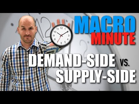 Macro Minute -- Demand-side vs. Supply-side Economics
