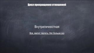 Download Психология любви Video