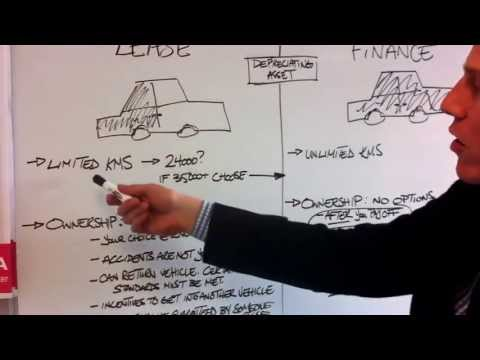 Car Buying - Lease or Finance