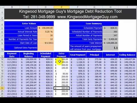 Mortgage Debt Reduction Tool
