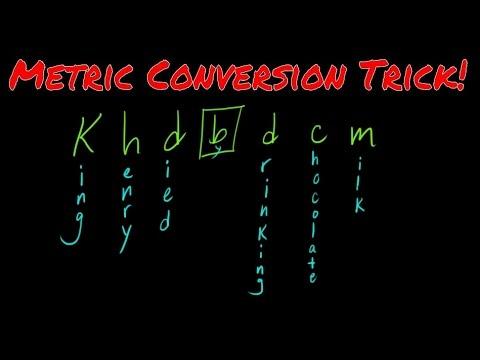 Metric Conversion Trick!!  Part 1