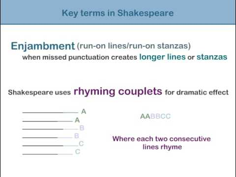 Key Terms in Shakespeare