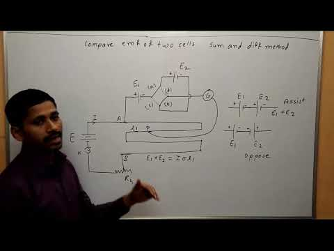 Maharashtra Board Physics Use of Potentiometer to compare emf by  sum and difference method